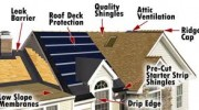 High Quality Roofing For Your Home or Residence